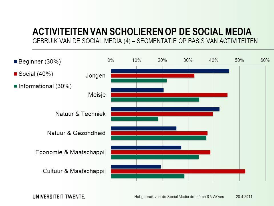 28-4-2011Het gebruik van de Social Media door 5 en 6 VWOers ACTIVITEITEN VAN SCHOLIEREN OP DE SOCIAL MEDIA GEBRUIK VAN DE SOCIAL MEDIA (4) – SEGMENTATIE OP BASIS VAN ACTIVITEITEN
