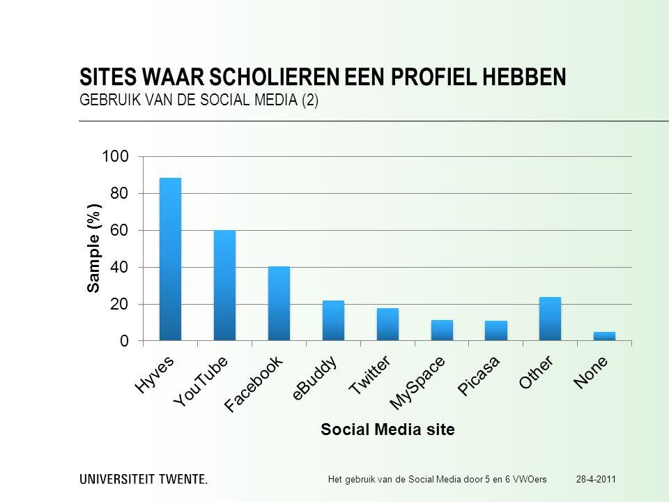28-4-2011Het gebruik van de Social Media door 5 en 6 VWOers SITES WAAR SCHOLIEREN EEN PROFIEL HEBBEN GEBRUIK VAN DE SOCIAL MEDIA (2)