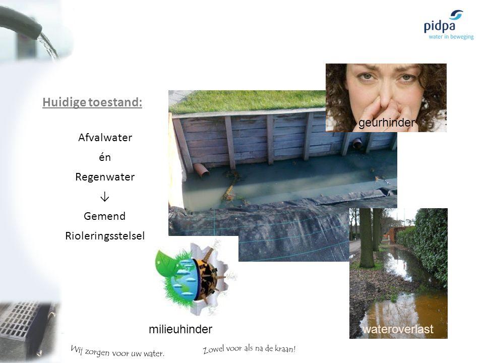 Huidige toestand: Afvalwater én Regenwater ↓ Gemend Rioleringsstelsel geurhinder wateroverlastmilieuhinder