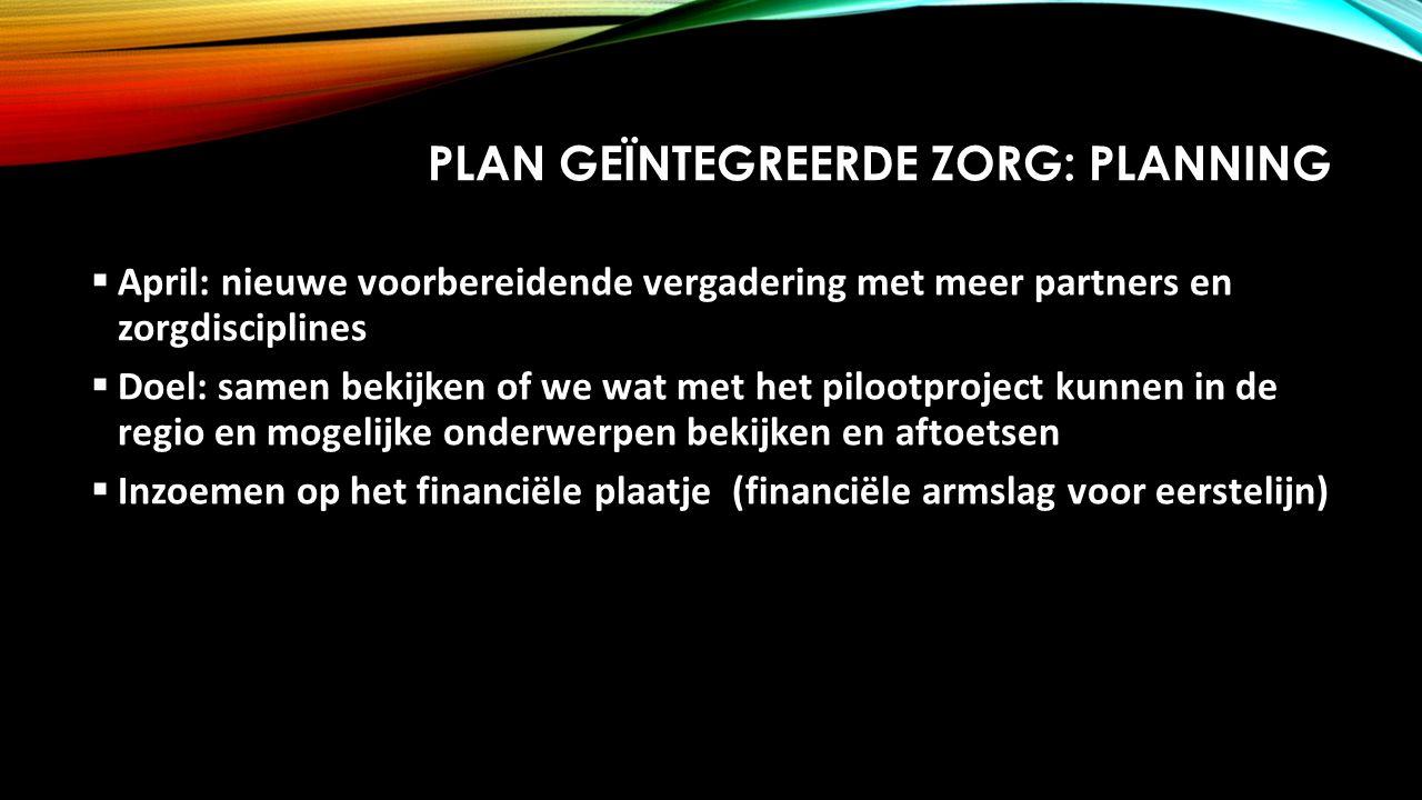 PLAN GEÏNTEGREERDE ZORG: PLANNING  April: nieuwe voorbereidende vergadering met meer partners en zorgdisciplines  Doel: samen bekijken of we wat met het pilootproject kunnen in de regio en mogelijke onderwerpen bekijken en aftoetsen  Inzoemen op het financiële plaatje (financiële armslag voor eerstelijn)