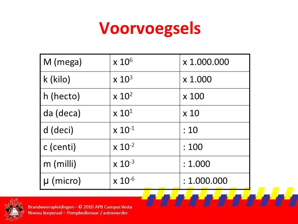 Brandweeropleidingen – © 2010 APB Campus Vesta Niveau korporaal – Pompbedienaar / autovoerder Voorvoegsels M (mega)x 10 6 x 1.000.000 k (kilo)x 10 3 x 1.000 h (hecto)x 10 2 x 100 da (deca)x 10 1 x 10 d (deci)x 10 -1 : 10 c (centi)x 10 -2 : 100 m (milli)x 10 -3 : 1.000 μ ( micro)x 10 -6 : 1.000.000