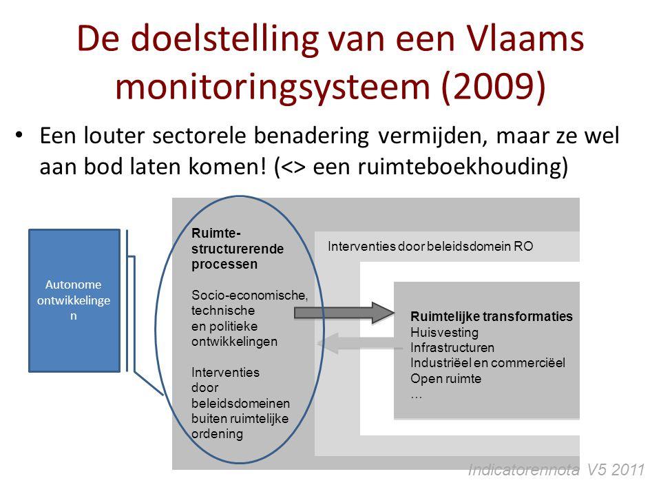 De doelstelling van een Vlaams monitoringsysteem (2009) Een louter sectorele benadering vermijden, maar ze wel aan bod laten komen! (<> een ruimteboek