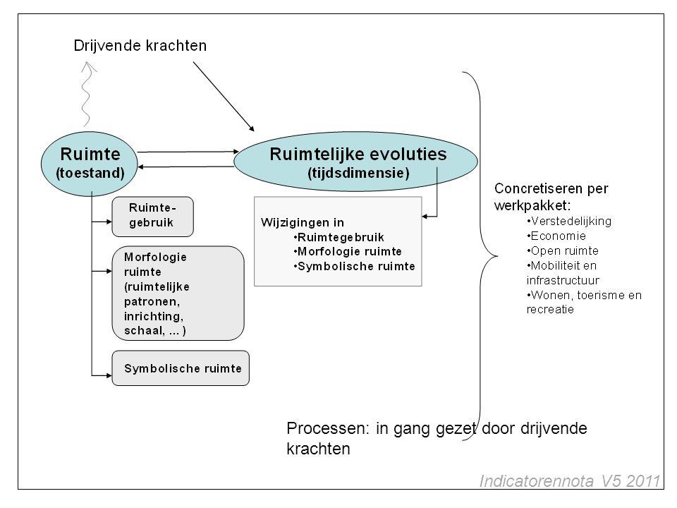 Processen: in gang gezet door drijvende krachten Indicatorennota V5 2011