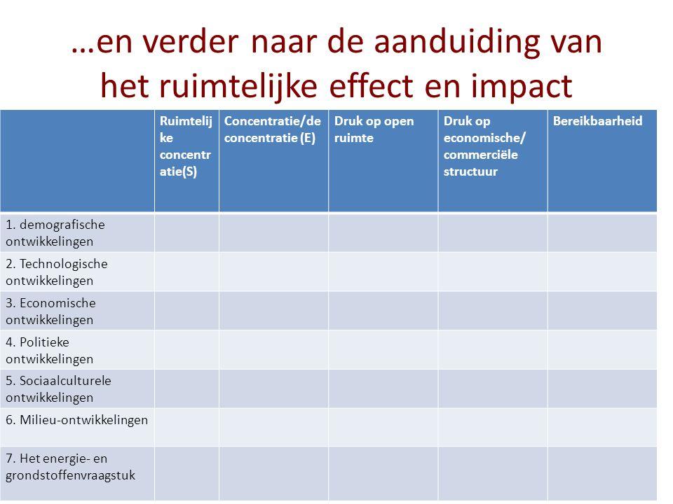 …en verder naar de aanduiding van het ruimtelijke effect en impact Indicatorennota V5 2011 Ruimtelij ke concentr atie(S) Concentratie/de concentratie (E) Druk op open ruimte Druk op economische/ commerciële structuur Bereikbaarheid 1.