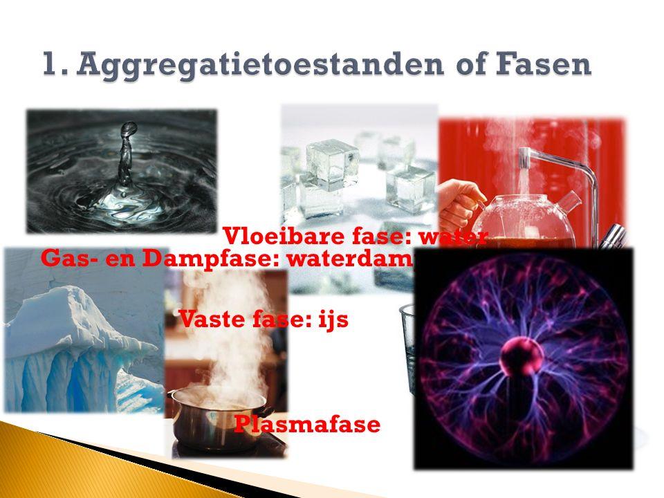 Vaste fase: ijs Vloeibare fase: water Gas- en Dampfase: waterdamp Plasmafase