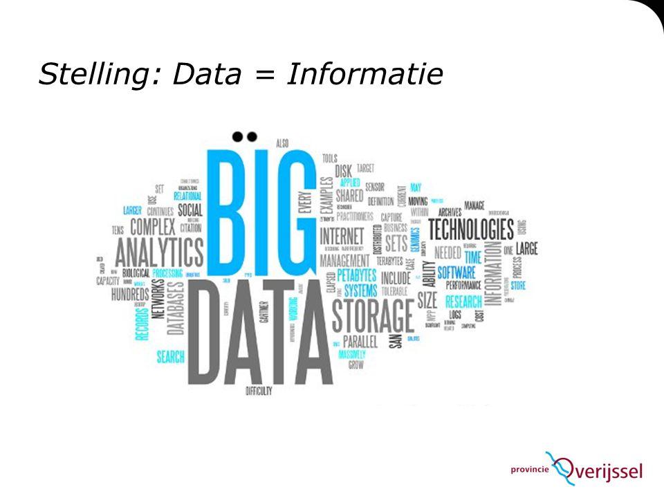 Stelling: Data = Informatie