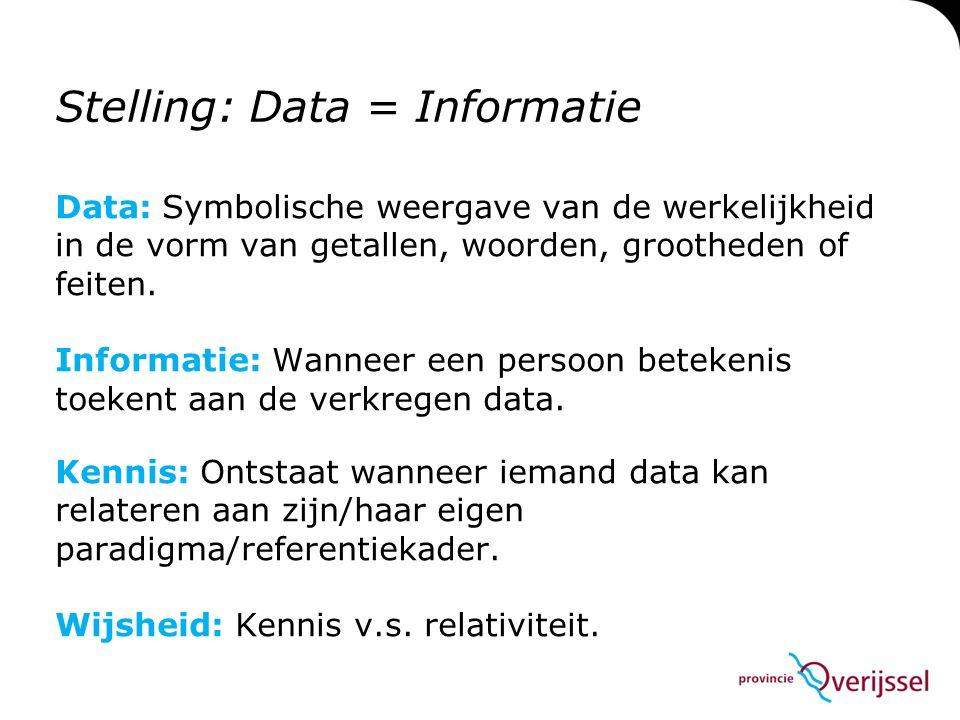 Data: Symbolische weergave van de werkelijkheid in de vorm van getallen, woorden, grootheden of feiten.