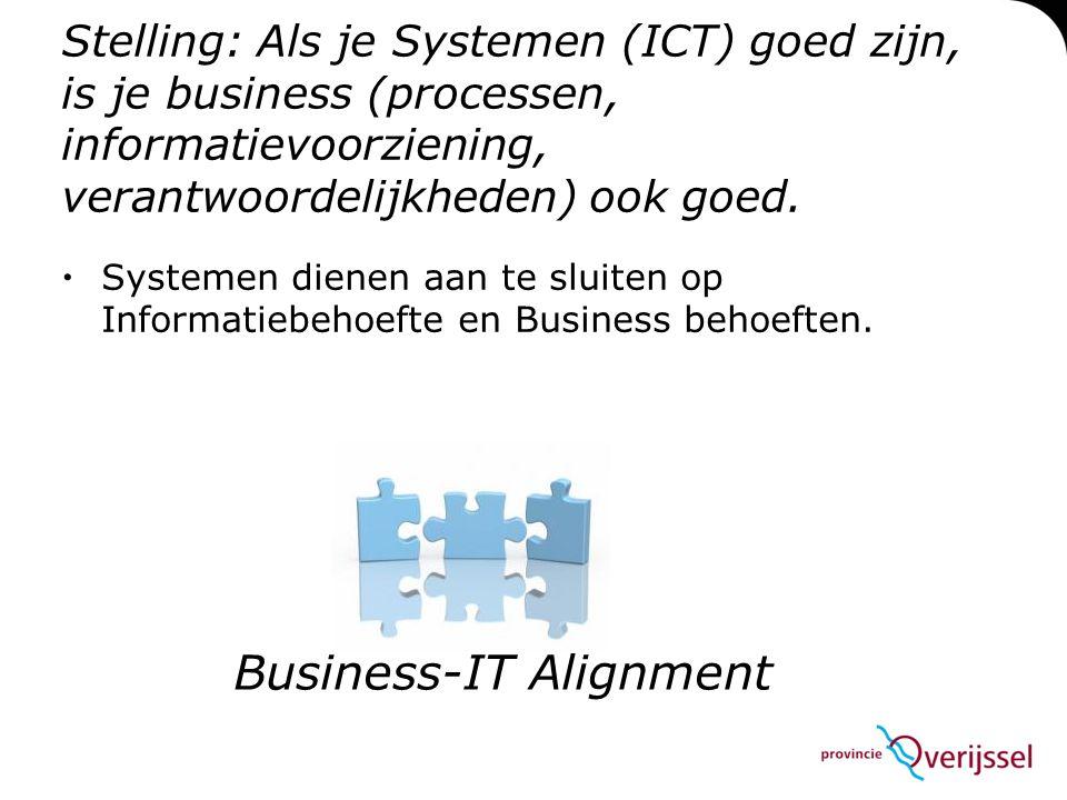  Systemen dienen aan te sluiten op Informatiebehoefte en Business behoeften. Business-IT Alignment