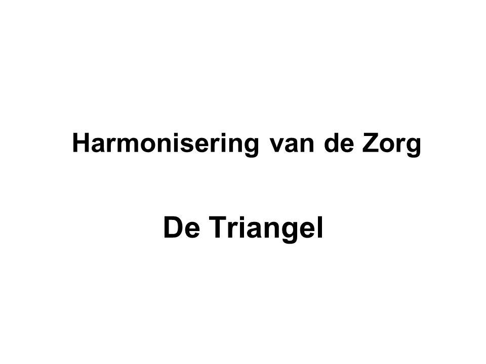 Harmonisering van de Zorg De Triangel