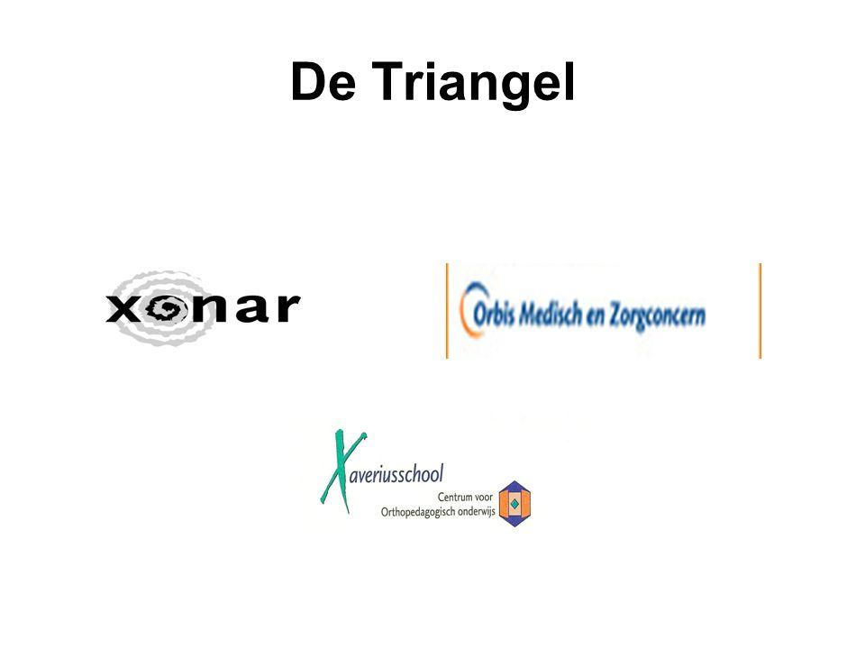 XONAR Het MKD is een voorziening die hulpverlening biedt aan kinderen van 1,5 tot en met 6 jaar en deel uitmaakt van de stichting Xonar.