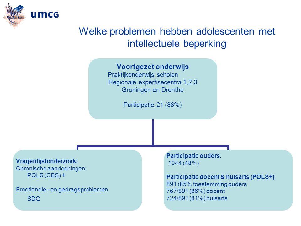Welke problemen hebben adolescenten met intellectuele beperking Voortgezet onderwijs Praktijkonderwijs scholen Regionale expertisecentra 1,2,3 Groningen en Drenthe Participatie 21 (88%) Vragenlijstonderzoek: Chronische aandoeningen: POLS (CBS) + Emotionele - en gedragsproblemen SDQ Participatie ouders: 1044 (48%) Participatie docent & huisarts (POLS+): 891 (85% toestemming ouders 767/891 (86%) docent 724/891 (81%) huisarts