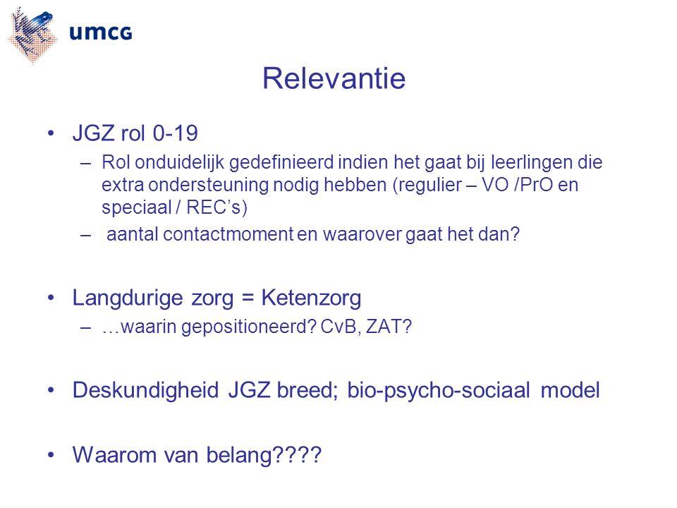 Relevantie JGZ rol 0-19 –Rol onduidelijk gedefinieerd indien het gaat bij leerlingen die extra ondersteuning nodig hebben (regulier – VO /PrO en speciaal / REC's) – aantal contactmoment en waarover gaat het dan.