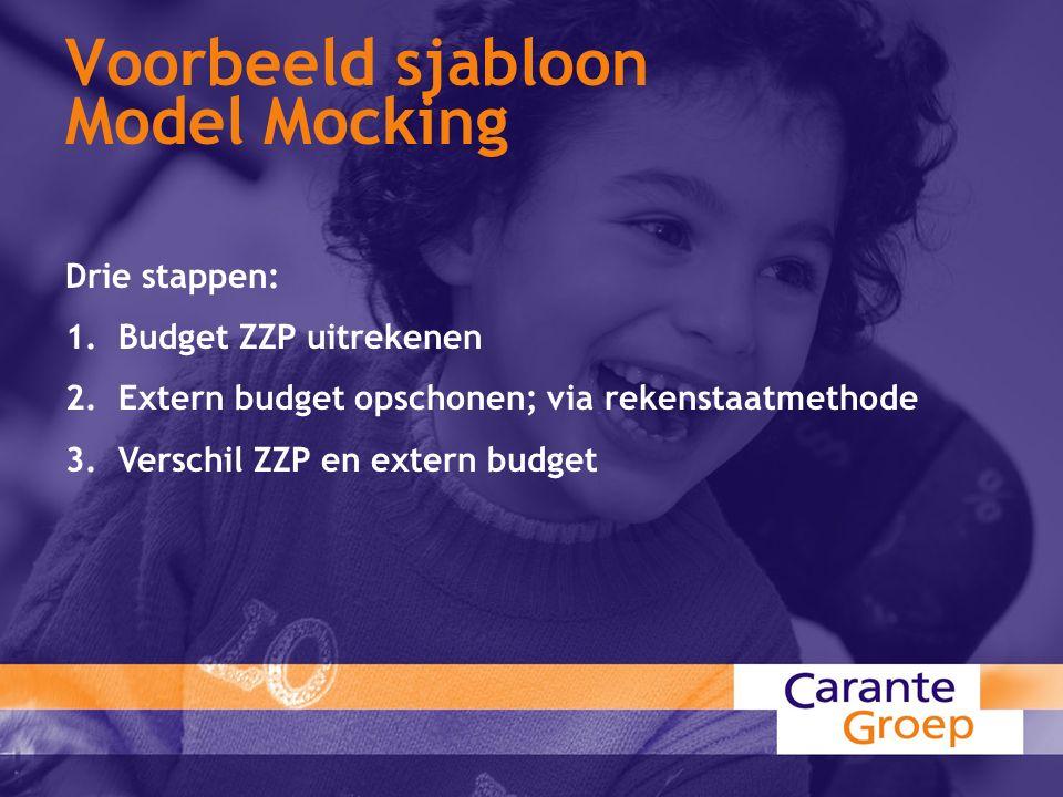 Voorbeeld sjabloon Model Mocking Drie stappen: 1.Budget ZZP uitrekenen 2.Extern budget opschonen; via rekenstaatmethode 3.Verschil ZZP en extern budget