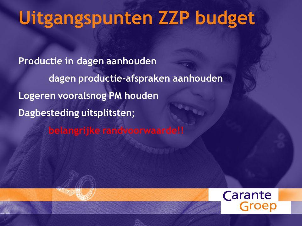 Uitgangspunten ZZP budget Productie in dagen aanhouden dagen productie-afspraken aanhouden Logeren vooralsnog PM houden Dagbesteding uitsplitsten; belangrijke randvoorwaarde!!