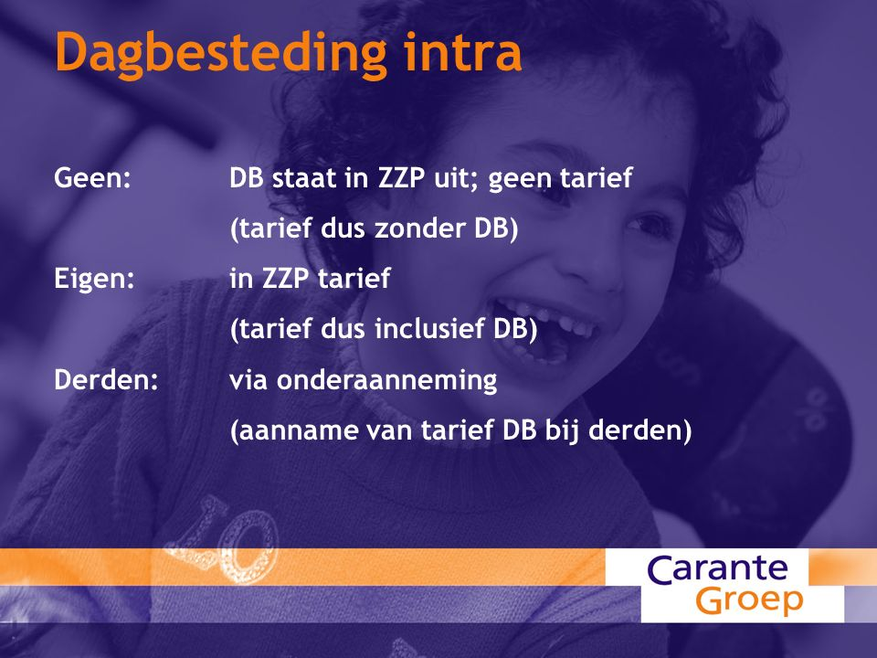 Dagbesteding intra Geen:DB staat in ZZP uit; geen tarief (tarief dus zonder DB) Eigen:in ZZP tarief (tarief dus inclusief DB) Derden:via onderaanneming (aanname van tarief DB bij derden)
