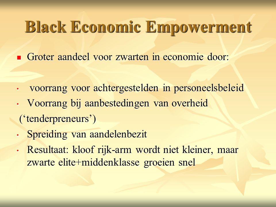 Black Economic Empowerment Groter aandeel voor zwarten in economie door: Groter aandeel voor zwarten in economie door: voorrang voor achtergestelden in personeelsbeleid voorrang voor achtergestelden in personeelsbeleid Voorrang bij aanbestedingen van overheid Voorrang bij aanbestedingen van overheid ('tenderpreneurs') ('tenderpreneurs') Spreiding van aandelenbezit Spreiding van aandelenbezit Resultaat: kloof rijk-arm wordt niet kleiner, maar zwarte elite+middenklasse groeien snel Resultaat: kloof rijk-arm wordt niet kleiner, maar zwarte elite+middenklasse groeien snel