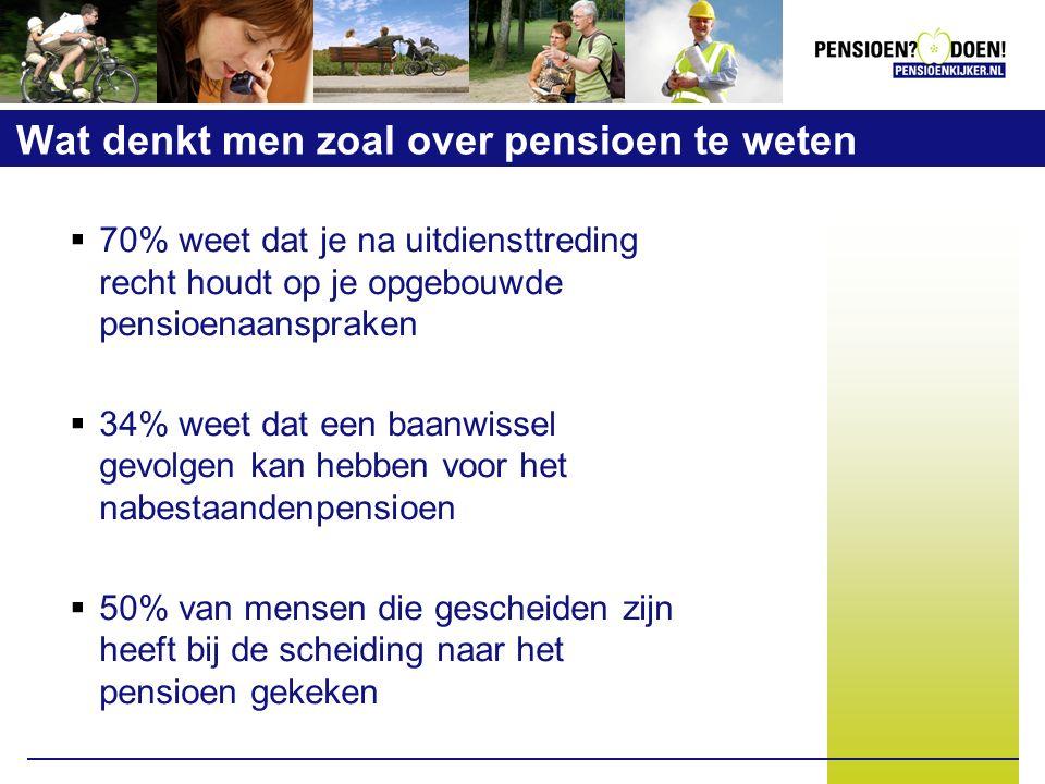 Wat denkt men zoal over pensioen te weten  70% weet dat je na uitdiensttreding recht houdt op je opgebouwde pensioenaanspraken  34% weet dat een baanwissel gevolgen kan hebben voor het nabestaandenpensioen  50% van mensen die gescheiden zijn heeft bij de scheiding naar het pensioen gekeken