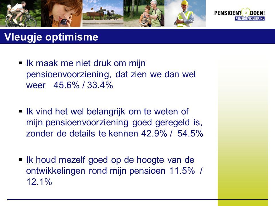 Vleugje optimisme  Ik maak me niet druk om mijn pensioenvoorziening, dat zien we dan wel weer 45.6% / 33.4%  Ik vind het wel belangrijk om te weten of mijn pensioenvoorziening goed geregeld is, zonder de details te kennen 42.9% / 54.5%  Ik houd mezelf goed op de hoogte van de ontwikkelingen rond mijn pensioen 11.5% / 12.1%
