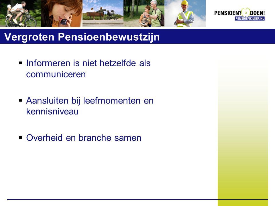 Vergroten Pensioenbewustzijn  Informeren is niet hetzelfde als communiceren  Aansluiten bij leefmomenten en kennisniveau  Overheid en branche samen