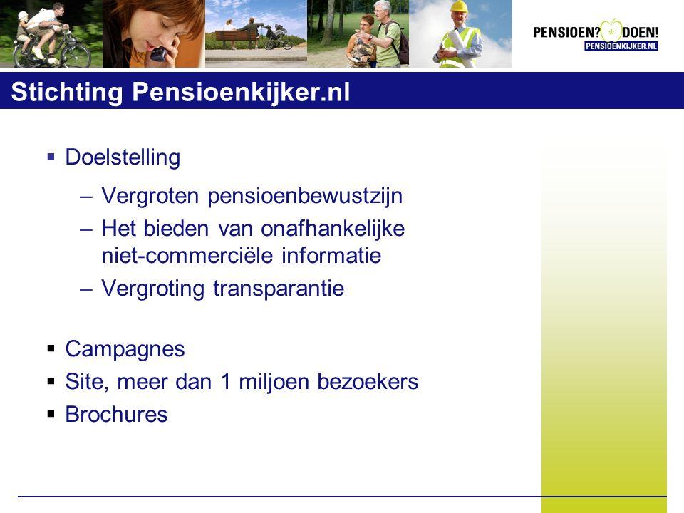 Stichting Pensioenkijker.nl  Doelstelling –Vergroten pensioenbewustzijn –Het bieden van onafhankelijke niet-commerciële informatie –Vergroting transparantie  Campagnes  Site, meer dan 1 miljoen bezoekers  Brochures