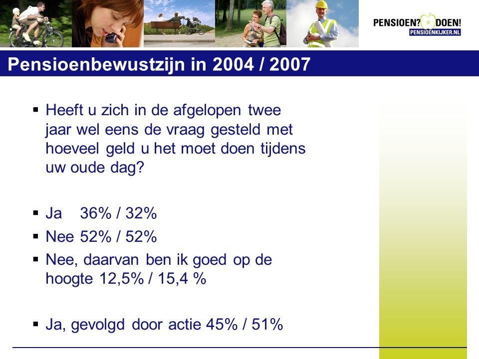 Pensioenbewustzijn in 2004 / 2007  Heeft u zich in de afgelopen twee jaar wel eens de vraag gesteld met hoeveel geld u het moet doen tijdens uw oude dag.