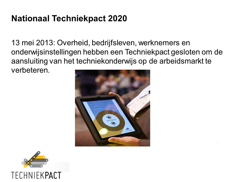 Nationaal Techniekpact 2020 13 mei 2013: Overheid, bedrijfsleven, werknemers en onderwijsinstellingen hebben een Techniekpact gesloten om de aansluiting van het techniekonderwijs op de arbeidsmarkt te verbeteren.