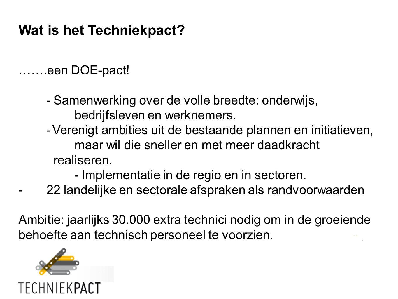 Wat is het Techniekpact. …….een DOE-pact.