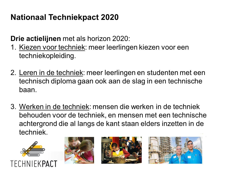 Nationaal Techniekpact 2020 Drie actielijnen met als horizon 2020: 1.Kiezen voor techniek: meer leerlingen kiezen voor een techniekopleiding.