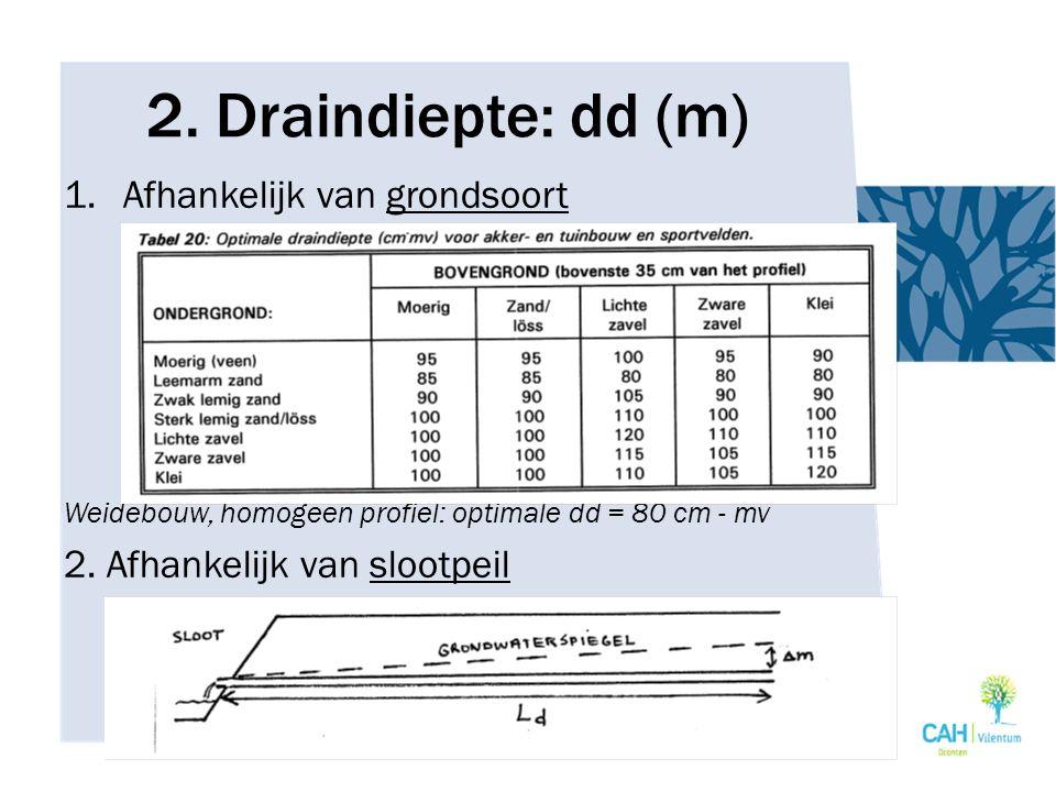 2. Draindiepte: dd (m) 1.Afhankelijk van grondsoort Weidebouw, homogeen profiel: optimale dd = 80 cm - mv 2. Afhankelijk van slootpeil