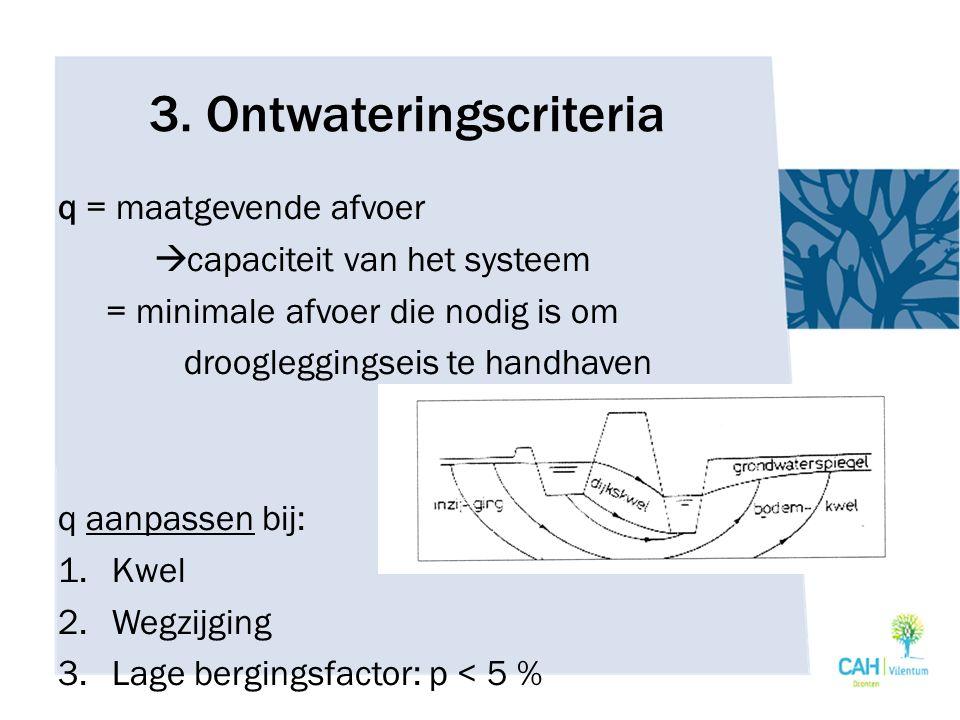 q = maatgevende afvoer  capaciteit van het systeem = minimale afvoer die nodig is om droogleggingseis te handhaven q aanpassen bij: 1.Kwel 2.Wegzijging 3.Lage bergingsfactor: p < 5 %