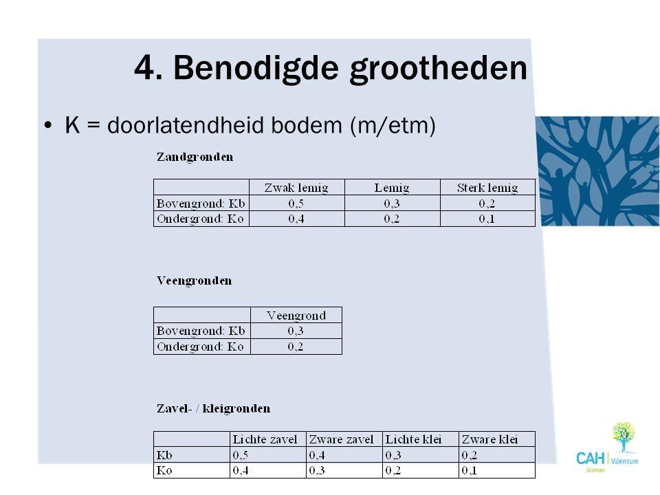 4. Benodigde grootheden K = doorlatendheid bodem (m/etm)