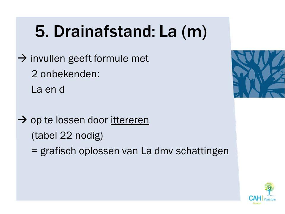 5. Drainafstand: La (m)  invullen geeft formule met 2 onbekenden: La en d  op te lossen door ittereren (tabel 22 nodig) = grafisch oplossen van La d