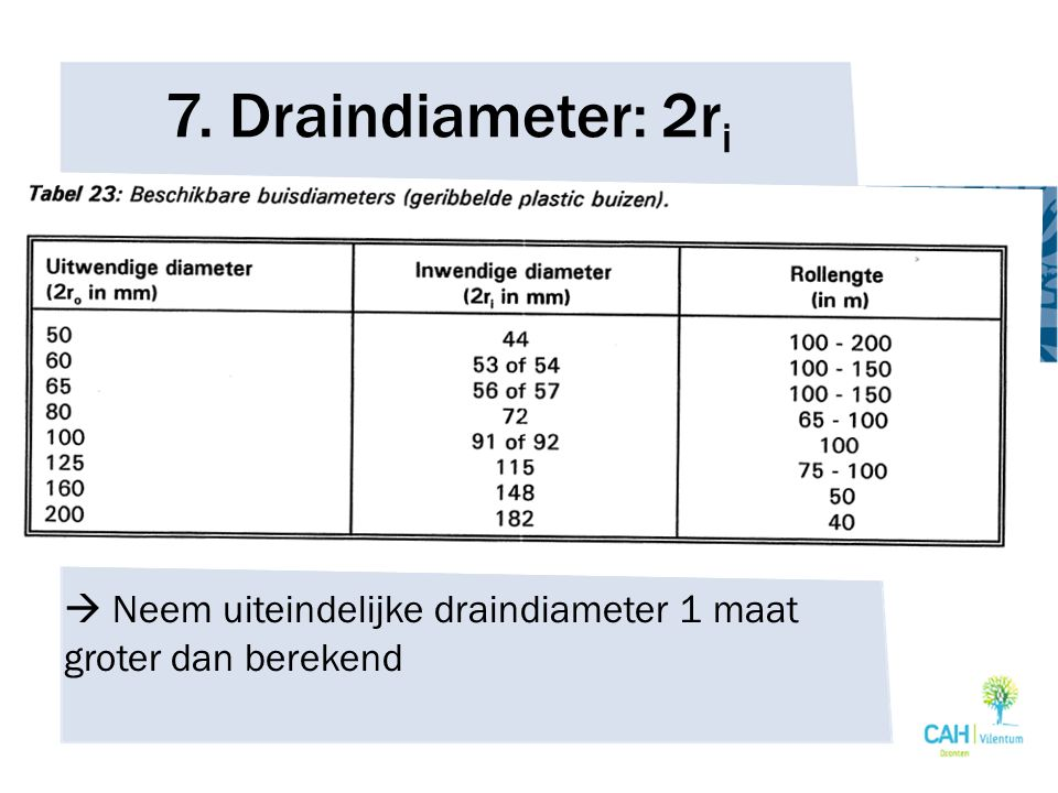 7. Draindiameter: 2r i  Neem uiteindelijke draindiameter 1 maat groter dan berekend