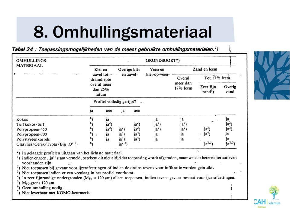 8. Omhullingsmateriaal