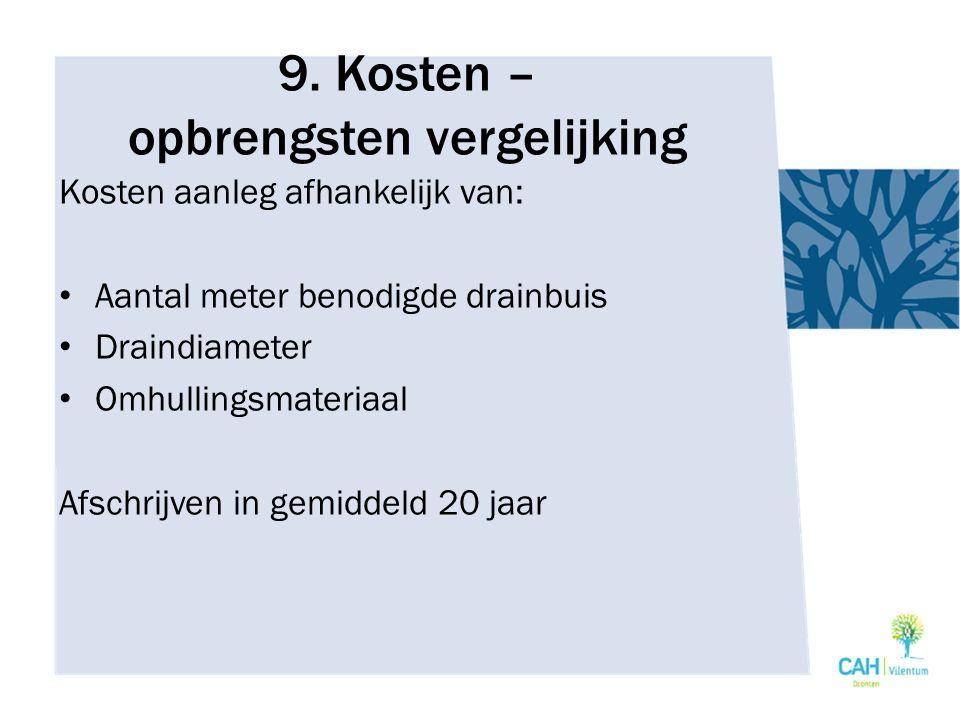 9. Kosten – opbrengsten vergelijking Kosten aanleg afhankelijk van: Aantal meter benodigde drainbuis Draindiameter Omhullingsmateriaal Afschrijven in