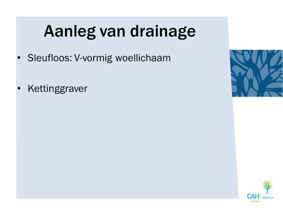Aanleg van drainage Sleufloos: V-vormig woellichaam Kettinggraver