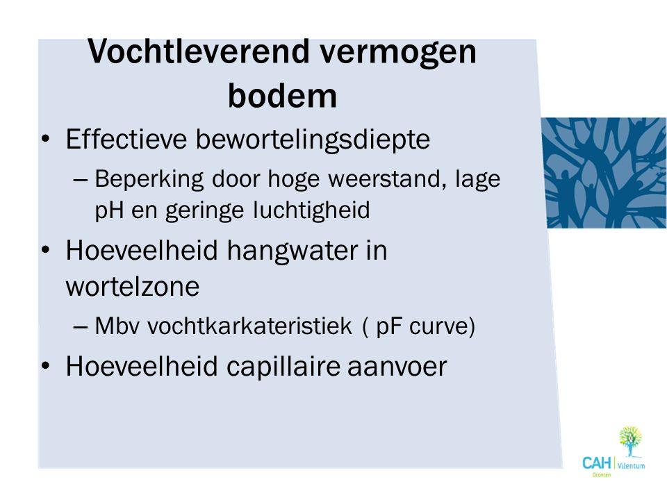Vochtleverend vermogen bodem Effectieve bewortelingsdiepte – Beperking door hoge weerstand, lage pH en geringe luchtigheid Hoeveelheid hangwater in wortelzone – Mbv vochtkarkateristiek ( pF curve) Hoeveelheid capillaire aanvoer