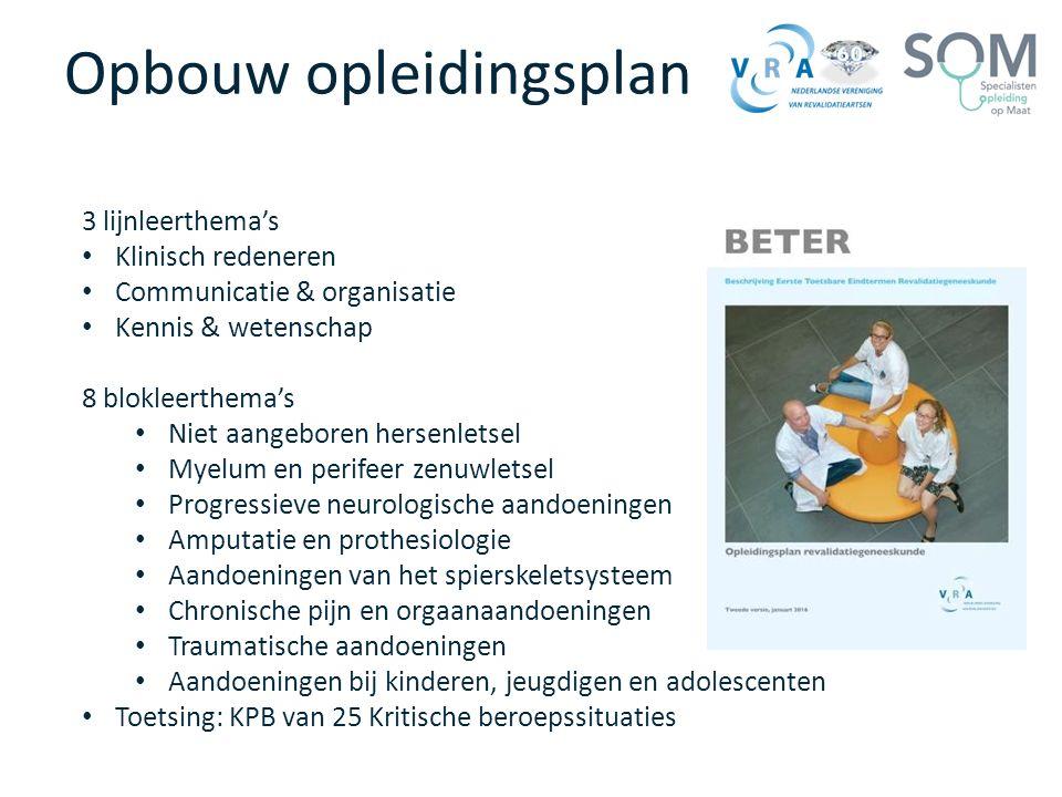 Opbouw opleidingsplan 3 lijnleerthema's Klinisch redeneren Communicatie & organisatie Kennis & wetenschap 8 blokleerthema's Niet aangeboren hersenlets