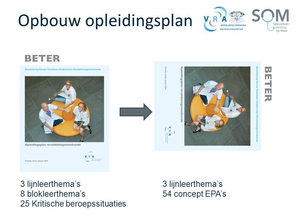 Opbouw opleidingsplan 3 lijnleerthema's 8 blokleerthema's 25 Kritische beroepssituaties 3 lijnleerthema's 54 concept EPA's