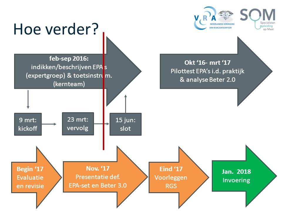 Hoe verder? feb-sep 2016: indikken/beschrijven EPA's (expertgroep) & toetsinstrum. (kernteam) Okt '16- mrt '17 Pilottest EPA's i.d. praktijk & analyse