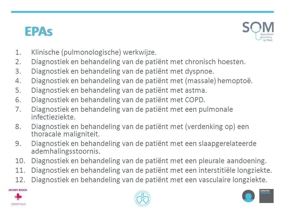 EPAs 1.Klinische (pulmonologische) werkwijze. 2.Diagnostiek en behandeling van de patiënt met chronisch hoesten. 3.Diagnostiek en behandeling van de p