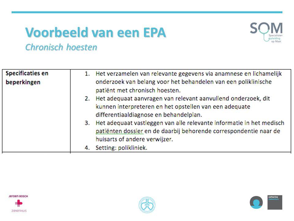 Voorbeeld van een EPA Chronisch hoesten