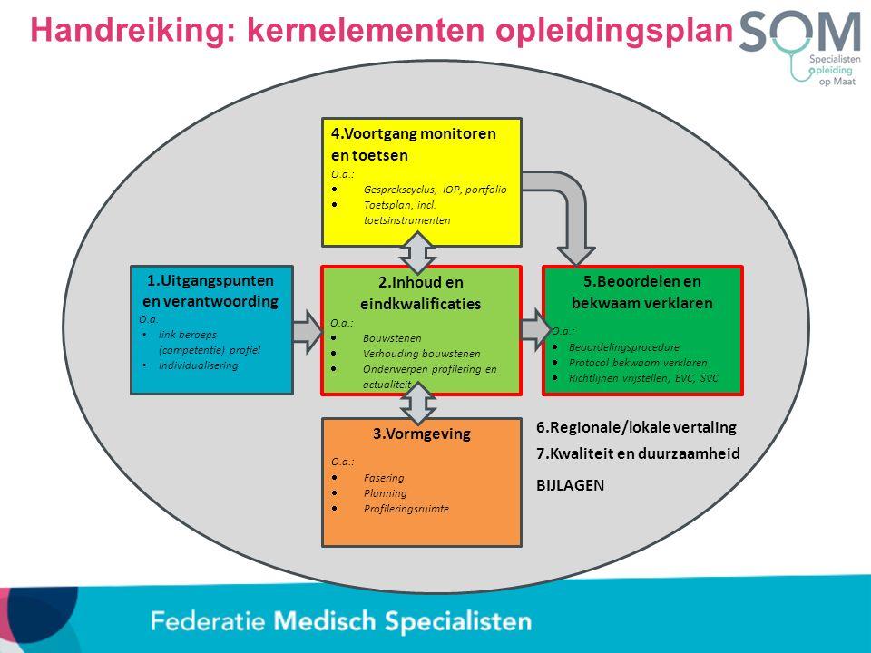 Handreiking: kernelementen opleidingsplan: 2.Inhoud en eindkwalificaties O.a.:  Bouwstenen  Verhouding bouwstenen  Onderwerpen profilering en actua