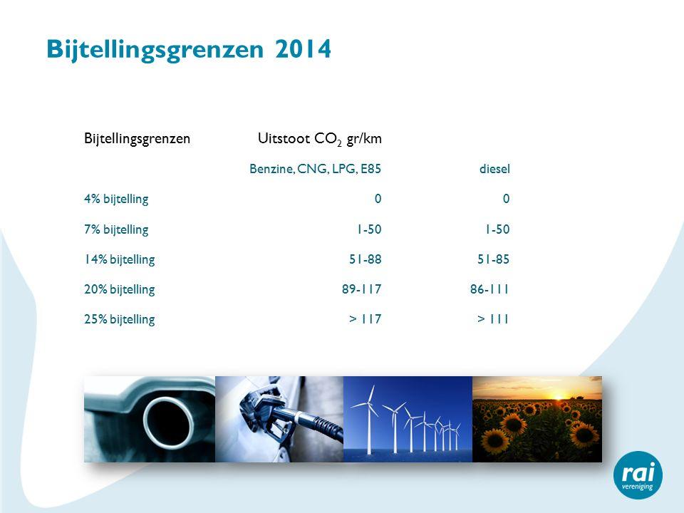 Bijtellingsgrenzen 2014 BijtellingsgrenzenUitstoot CO 2 gr/km Benzine, CNG, LPG, E85diesel 4% bijtelling00 7% bijtelling1-50 14% bijtelling51-8851-85 20% bijtelling89-11786-111 25% bijtelling> 117> 111