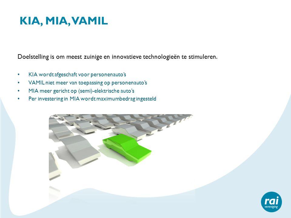 KIA, MIA, VAMIL Doelstelling is om meest zuinige en innovatieve technologieën te stimuleren.