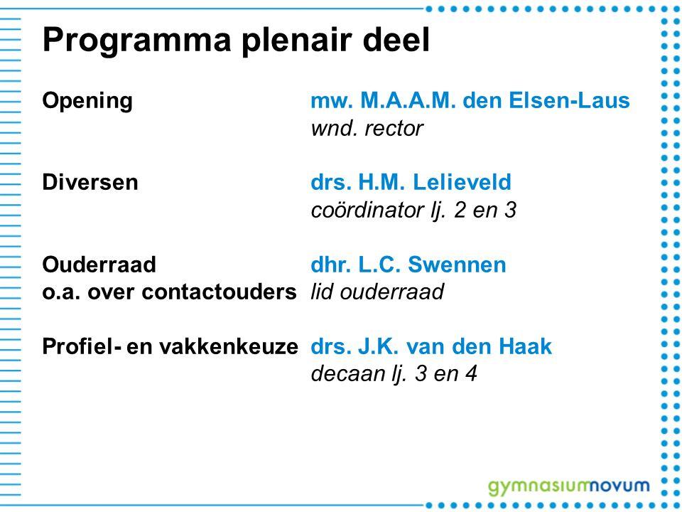 Programma plenair deel Openingmw. M.A.A.M. den Elsen-Laus wnd. rector Diversendrs. H.M. Lelieveld coördinator lj. 2 en 3 Ouderraaddhr. L.C. Swennen o.