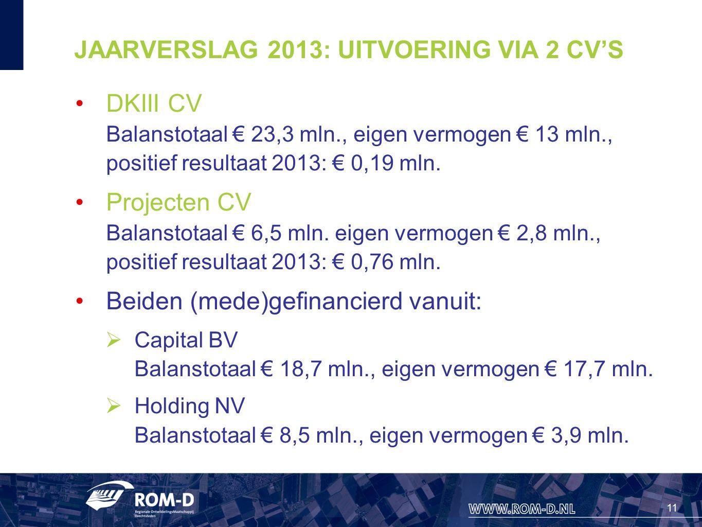 11 JAARVERSLAG 2013: UITVOERING VIA 2 CV'S DKIII CV Balanstotaal € 23,3 mln., eigen vermogen € 13 mln., positief resultaat 2013: € 0,19 mln. Projecten