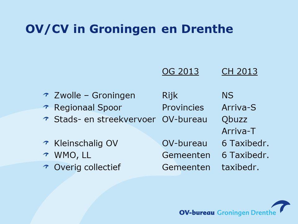 OV/CV in Groningen en Drenthe OG 2013CH 2013 Zwolle – Groningen Rijk NS Regionaal Spoor ProvinciesArriva-S Stads- en streekvervoerOV-bureauQbuzz Arriva-T Kleinschalig OVOV-bureau6 Taxibedr.