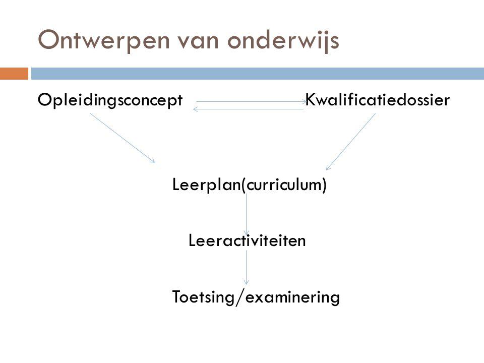 Ontwerpen van onderwijs Opleidingsconcept Kwalificatiedossier Leerplan(curriculum) Leeractiviteiten Toetsing/examinering