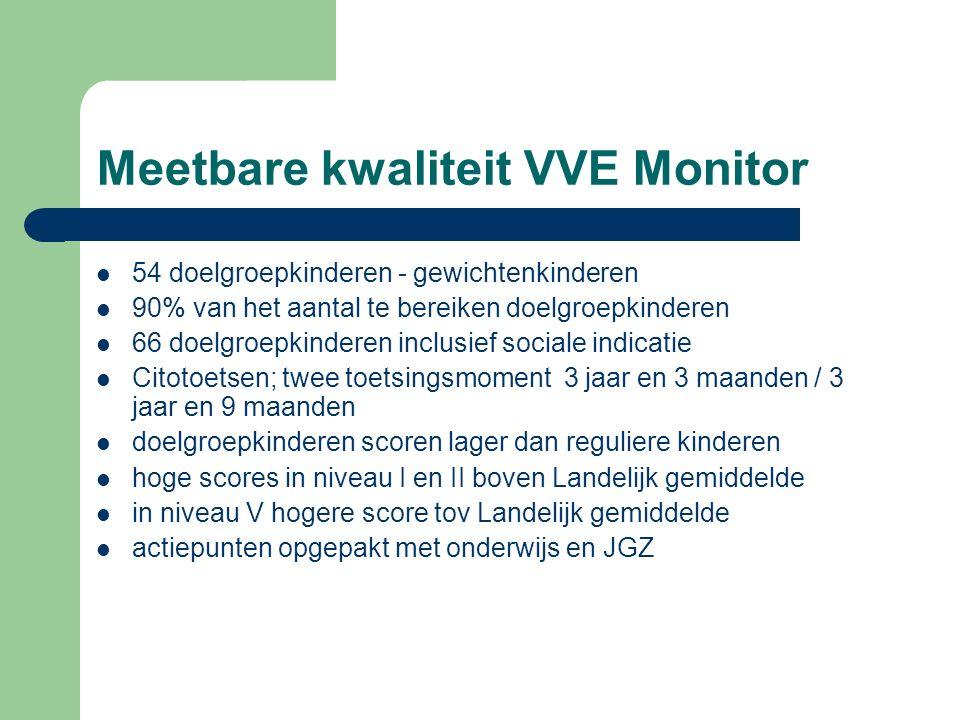 Meetbare kwaliteit VVE Monitor 54 doelgroepkinderen - gewichtenkinderen 90% van het aantal te bereiken doelgroepkinderen 66 doelgroepkinderen inclusie
